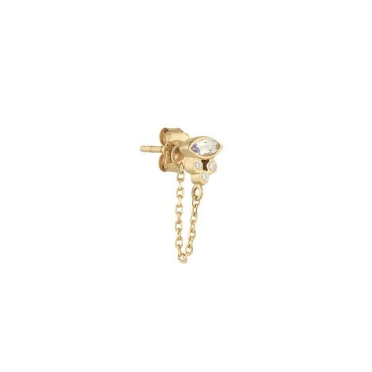 Moonstone Marquise Chain Earrings